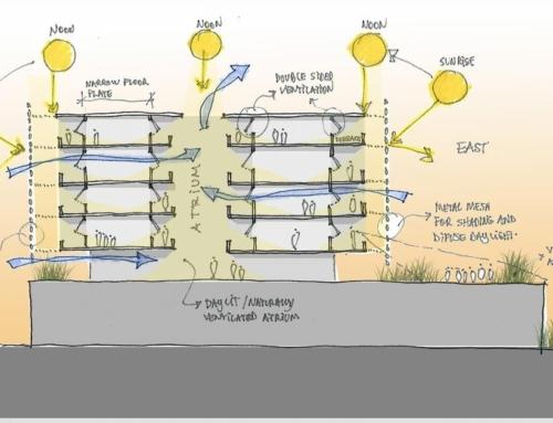 Conforto Ambiental: O que é?